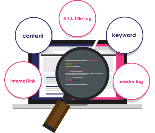 on page SEO diagram
